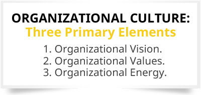 Organizational Culture - 3 Primary Elements